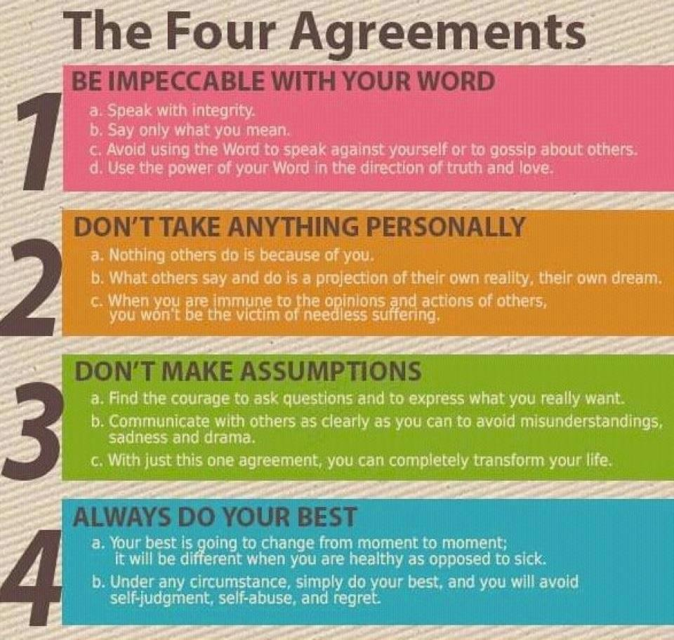 Wisdom I Learned From Reading The Four Agreements By Don Miguel
